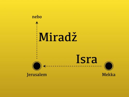Noć Israa i Miradža